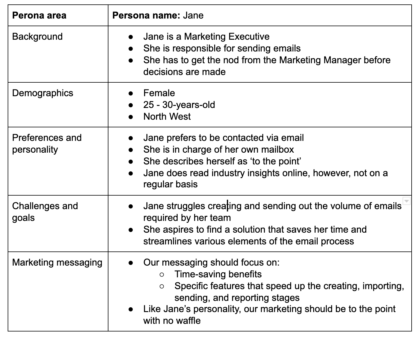 An example user persona